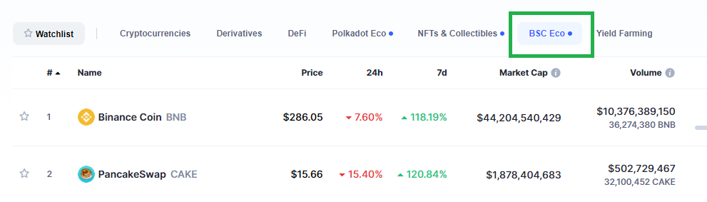 Resources for the Binance Smart Chain coinmarketcap