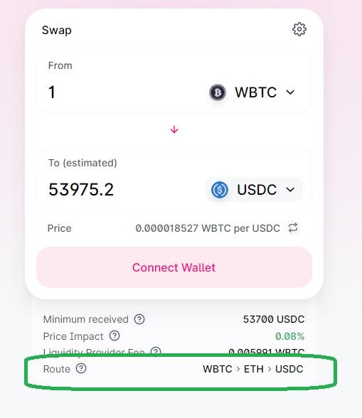 uniswap token swap route